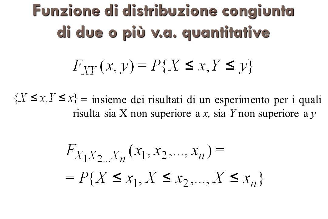 Funzionedidistribuzionecongiunta di due o più v.a.