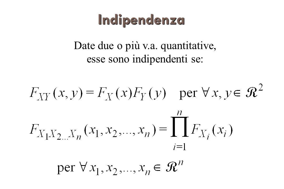 Indipendenza Date due o più v.a. quantitative, esse sono indipendenti se: