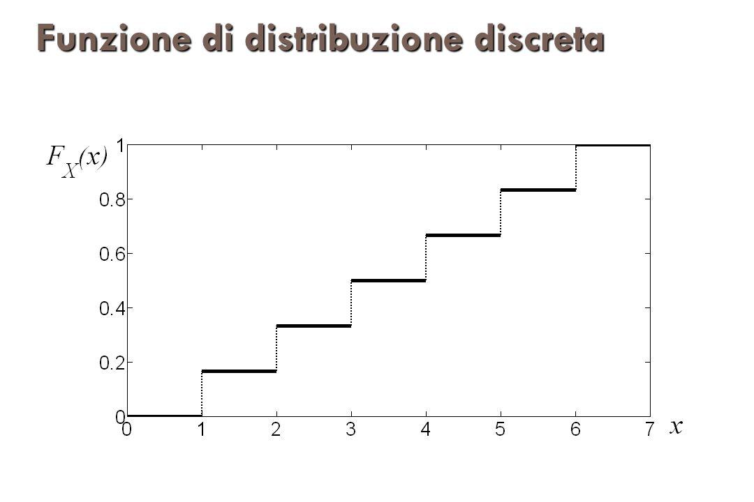 Funzionedidistribuzionediscreta Funzione di distribuzione discreta