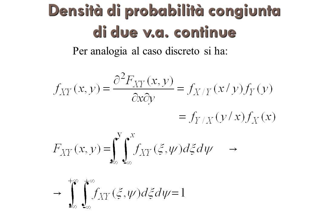 Densitàdiprobabilitàcongiunta didue v.a.continue Densità di probabilità congiunta di due v.a.