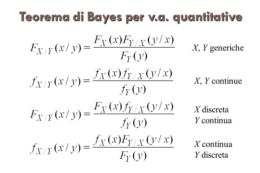 TeoremadiBayesper v.a.quantitative Teorema di Bayes per v.a.