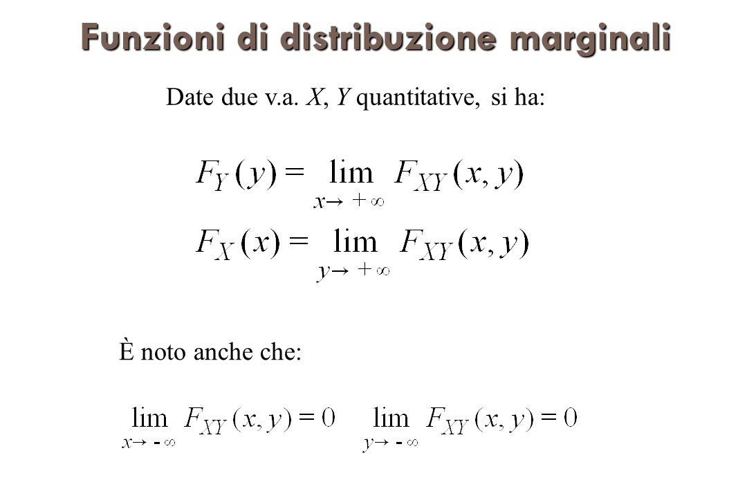Funzioni di distribuzione marginali Date due v.a. X, Y quantitative, si ha: È noto anche che: