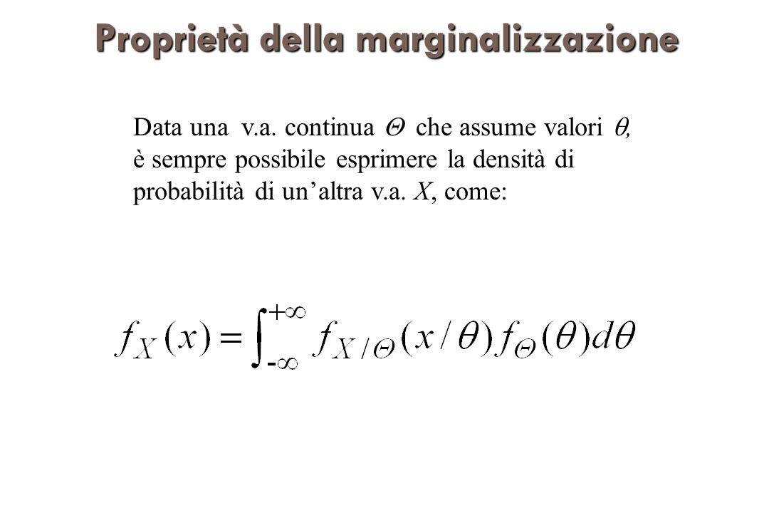 Proprietàdellamarginalizzazione Proprietà della marginalizzazione Data una v.a.