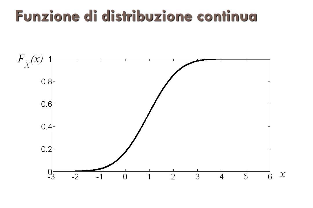 Densitàdiprobabilità Densità di probabilità X continua Proprietà