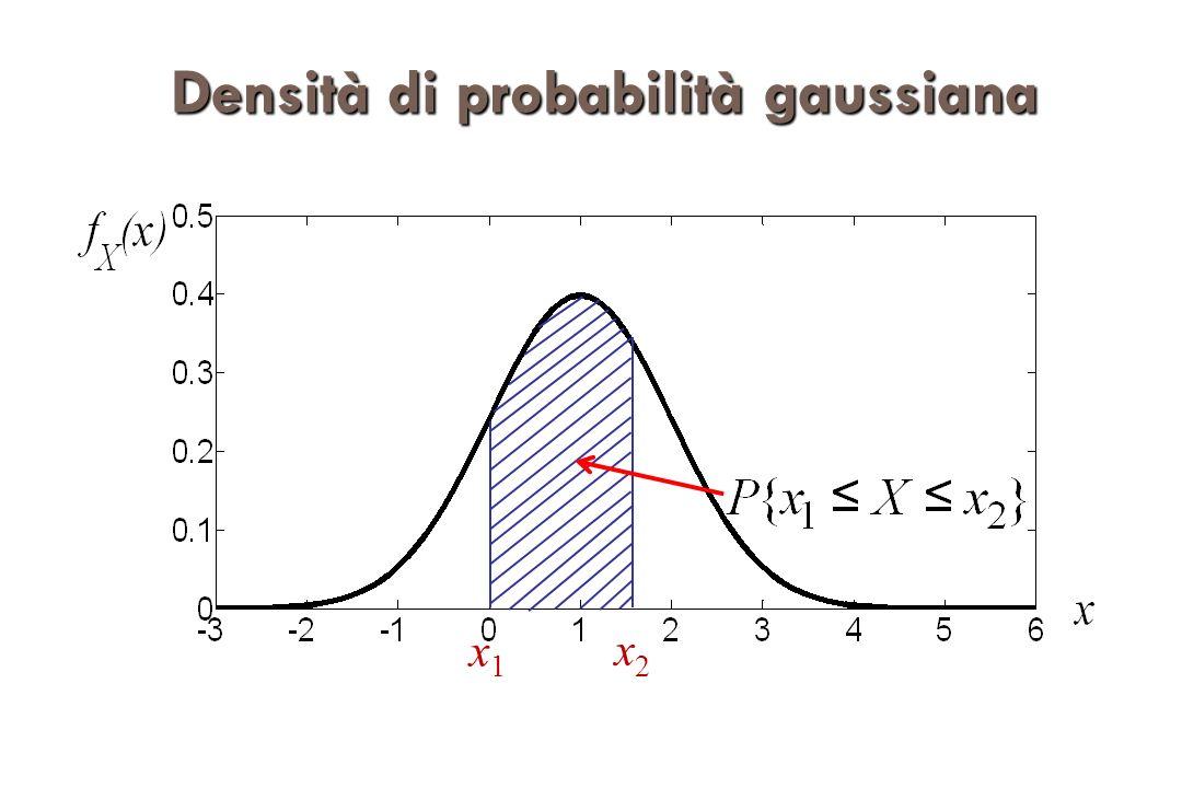 Densità di probabilità gaussiana x1x1 x2x2
