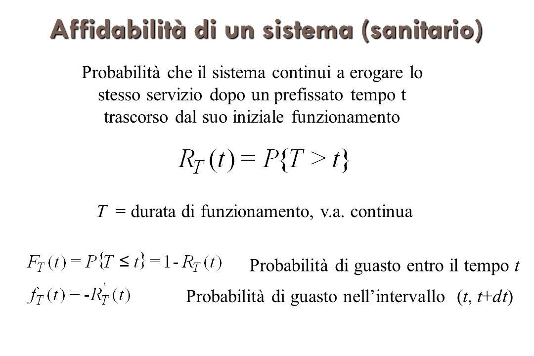 Affidabilitàdiunsistema(sanitario) Affidabilità di un sistema (sanitario) Probabilità che il sistema continui a erogare lo stesso servizio dopo un prefissato tempo t trascorso dal suo iniziale funzionamento T = durata di funzionamento, v.a.