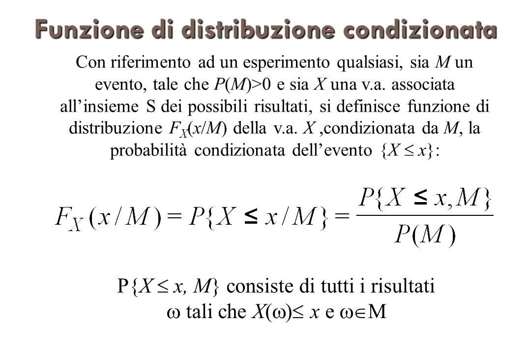 Funzionedidistribuzionecondizionata Funzione di distribuzione condizionata Con riferimento ad un esperimento qualsiasi, sia M un evento, tale che P(M)>0 e sia X una v.a.