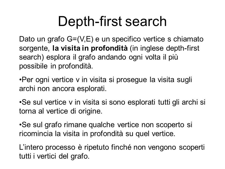 Depth-first search Dato un grafo G=(V,E) e un specifico vertice s chiamato sorgente, la visita in profondità (in inglese depth-first search) esplora il grafo andando ogni volta il più possibile in profondità.