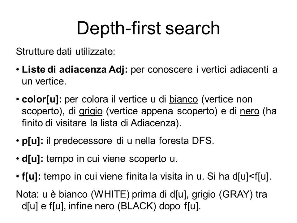 Depth-first search Strutture dati utilizzate: Liste di adiacenza Adj: per conoscere i vertici adiacenti a un vertice. color[u]: per colora il vertice