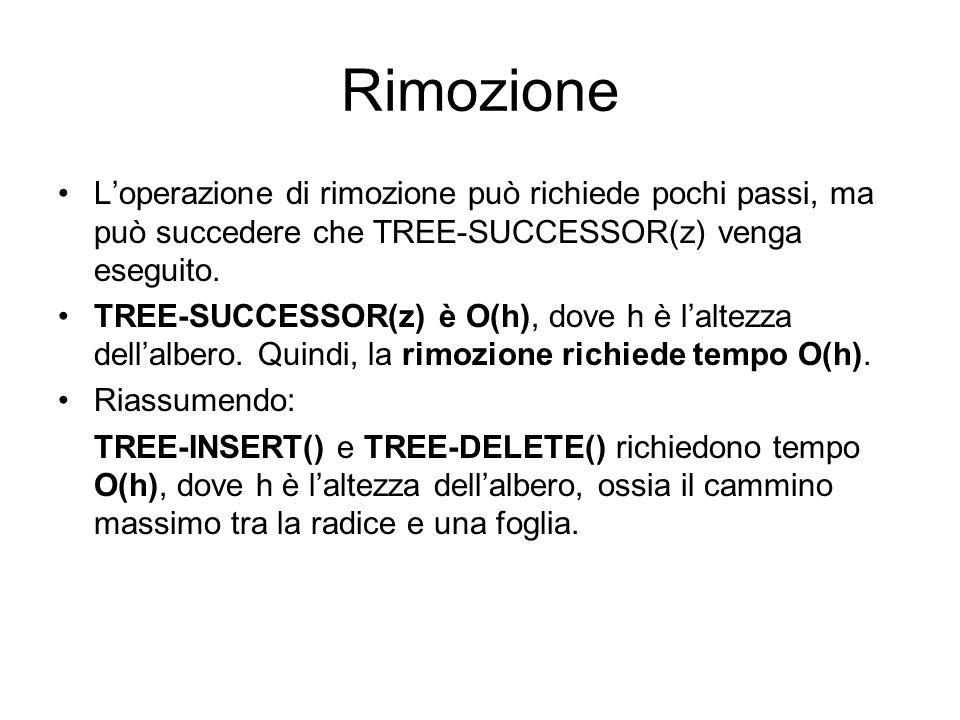 Rimozione Loperazione di rimozione può richiede pochi passi, ma può succedere che TREE-SUCCESSOR(z) venga eseguito. TREE-SUCCESSOR(z) è O(h), dove h è