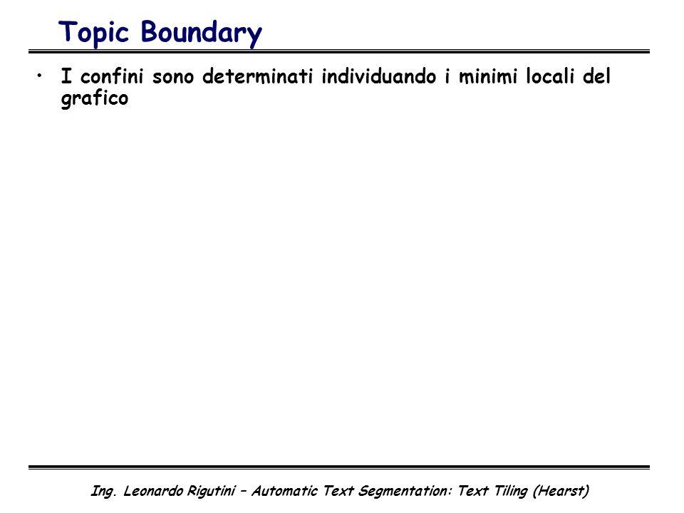 Ing. Leonardo Rigutini – Automatic Text Segmentation: Text Tiling (Hearst) Topic Boundary I confini sono determinati individuando i minimi locali del
