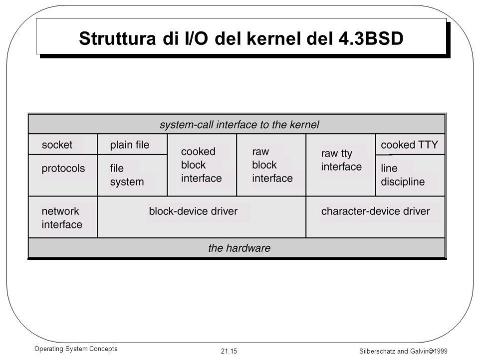 Silberschatz and Galvin 1999 21.15 Operating System Concepts Struttura di I/O del kernel del 4.3BSD