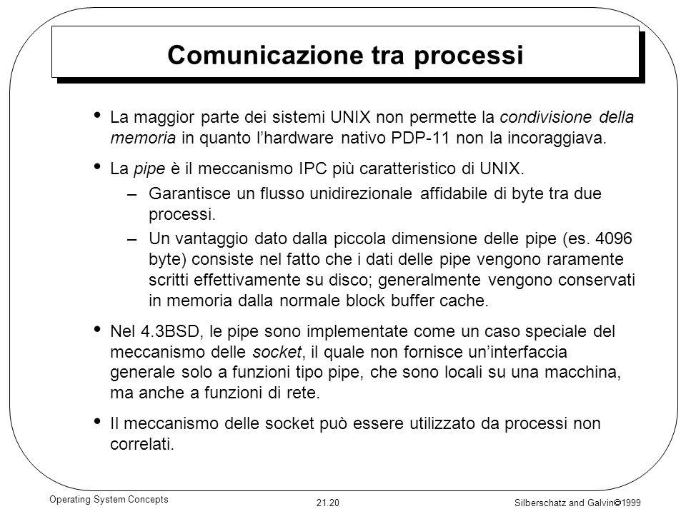 Silberschatz and Galvin 1999 21.20 Operating System Concepts Comunicazione tra processi La maggior parte dei sistemi UNIX non permette la condivisione