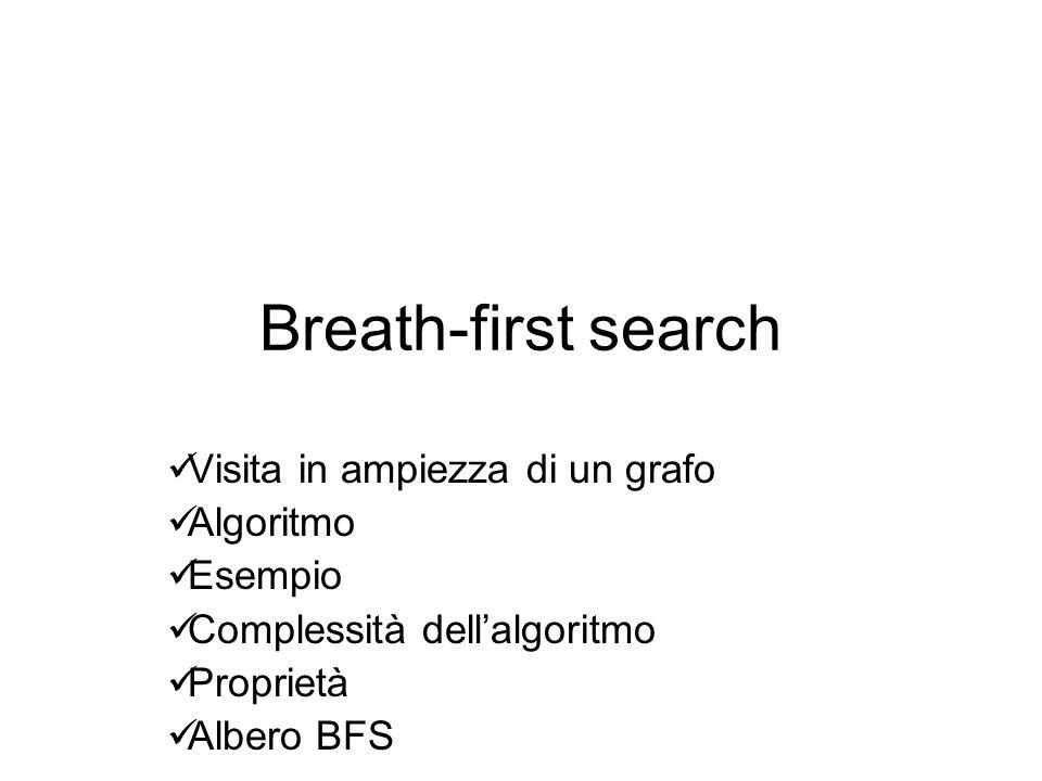 Breath-first search Visita in ampiezza di un grafo Algoritmo Esempio Complessità dellalgoritmo Proprietà Albero BFS