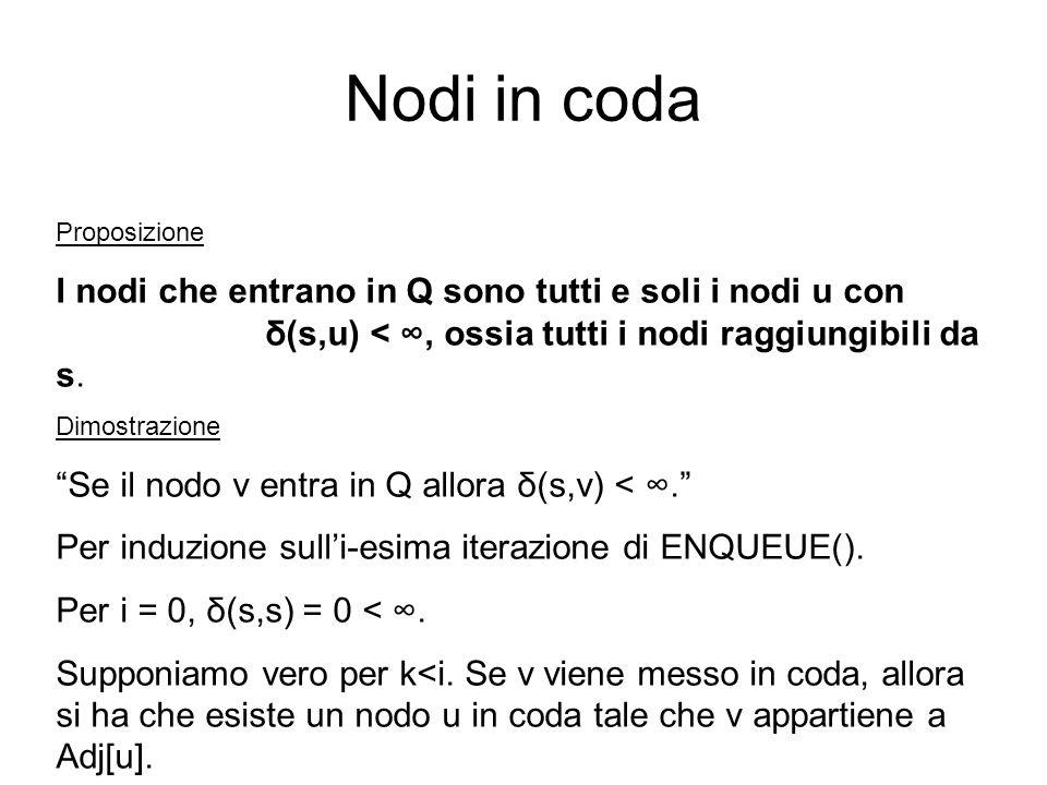 Nodi in coda Proposizione I nodi che entrano in Q sono tutti e soli i nodi u con δ(s,u) <, ossia tutti i nodi raggiungibili da s. Dimostrazione Se il