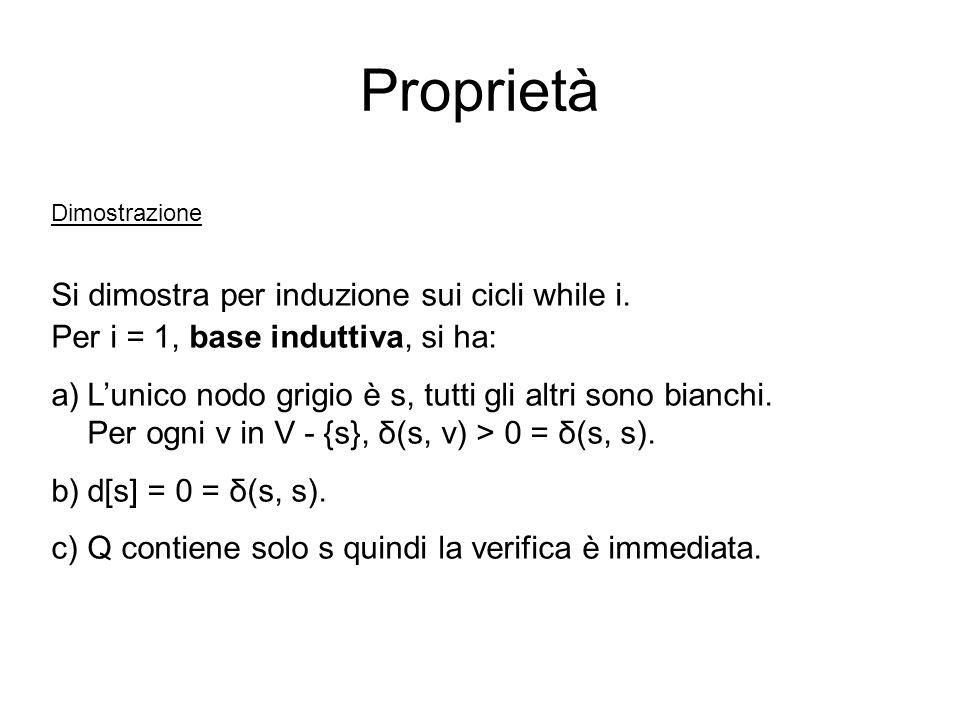 Proprietà Dimostrazione Si dimostra per induzione sui cicli while i. Per i = 1, base induttiva, si ha: a)Lunico nodo grigio è s, tutti gli altri sono