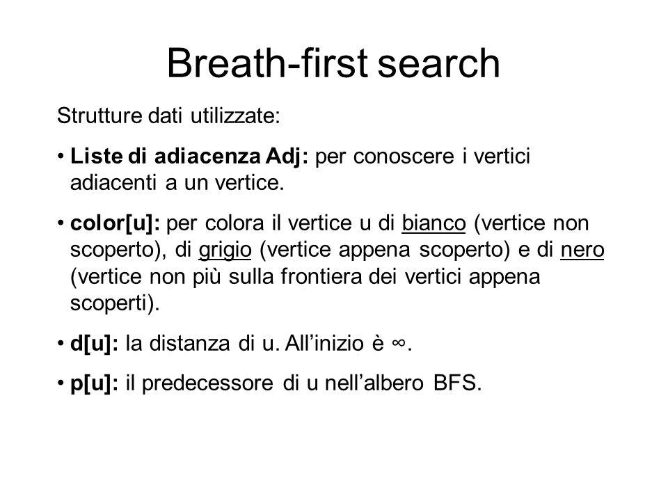 Breath-first search Strutture dati utilizzate: Liste di adiacenza Adj: per conoscere i vertici adiacenti a un vertice. color[u]: per colora il vertice
