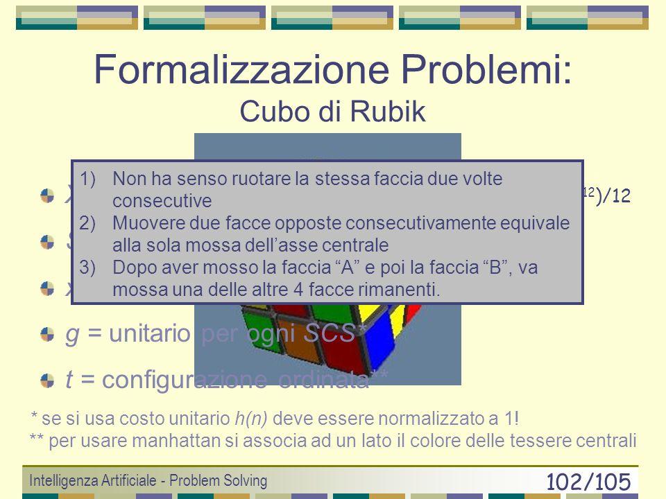 Intelligenza Artificiale - Problem Solving 101/105 b =ca. 4 Formalizzazione Problemi: Il Puzzle di Sam Loyd X = tutte le configurazioni SCS(x) = tutti
