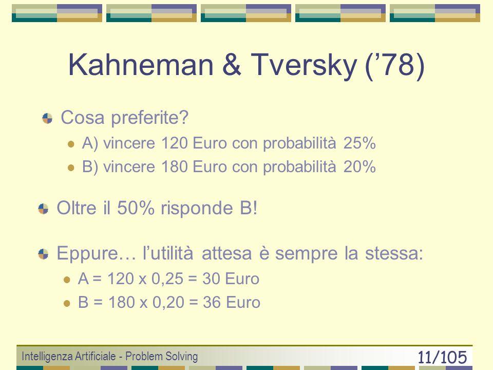 Intelligenza Artificiale - Problem Solving 10/105 Paradosso di Allais (53) Tra 2 scommesse, quale preferite? A) vincere 30 Euro con probabilità 100% B