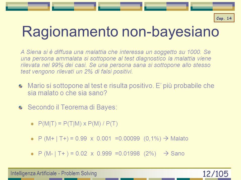 Intelligenza Artificiale - Problem Solving 11/105 Kahneman & Tversky (78) Cosa preferite? A) vincere 120 Euro con probabilità 25% B) vincere 180 Euro