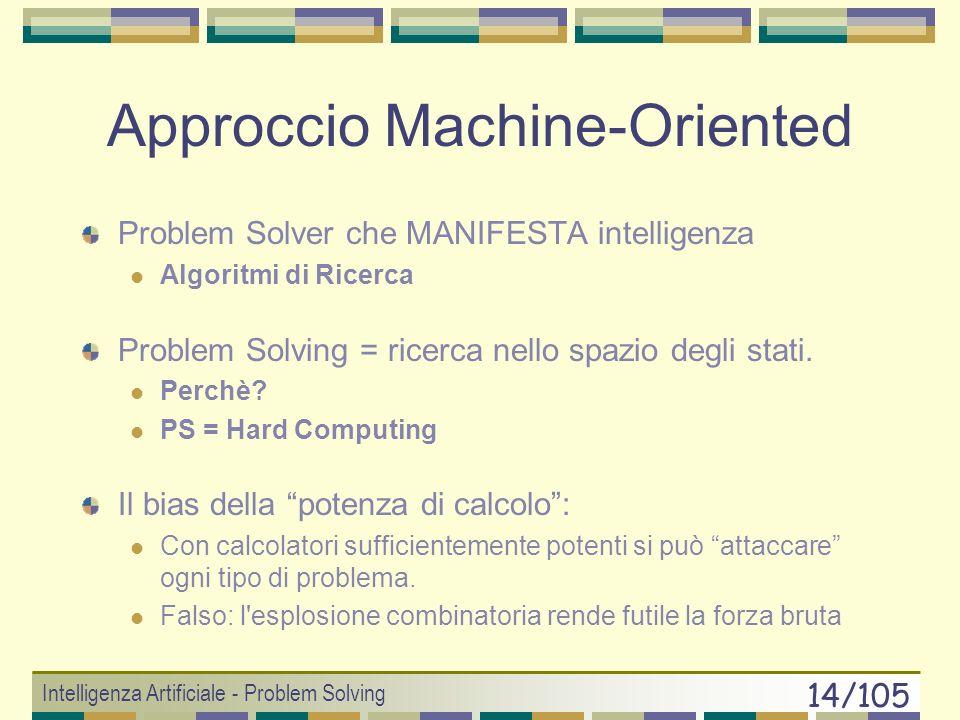 Intelligenza Artificiale - Problem Solving 13/105 Alcune Conclusioni Perde credito lipotesi simulativa su basi razionali. Il ragionamento umano (PS e