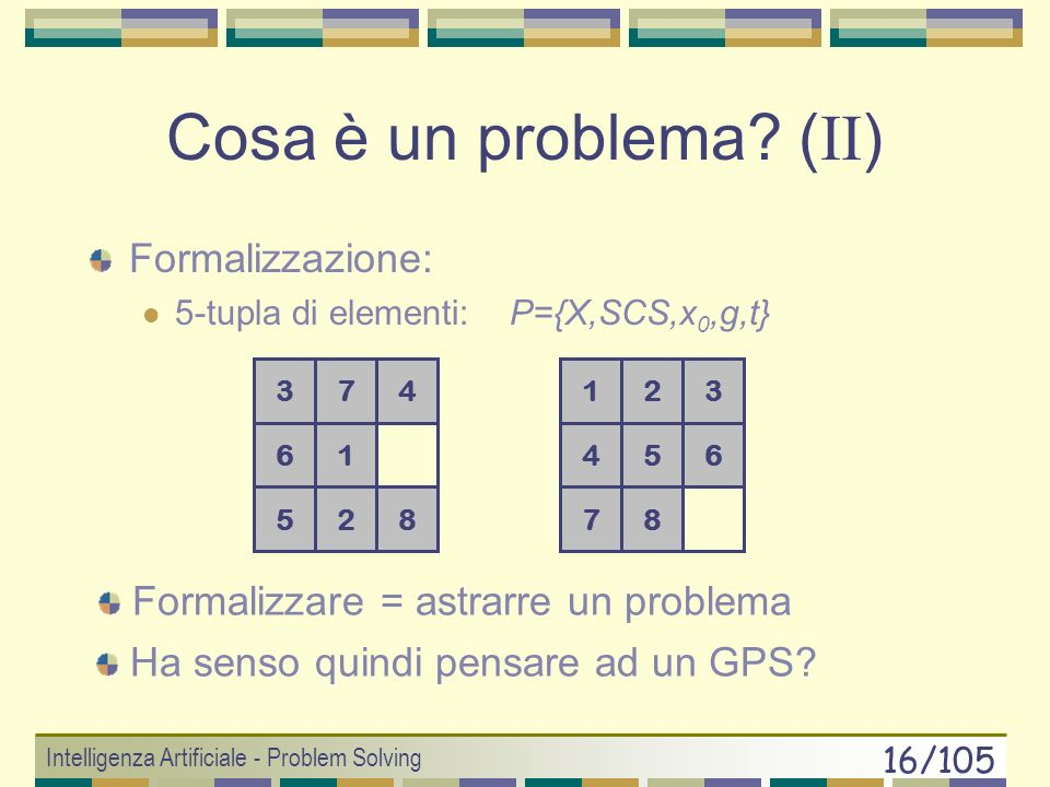 Intelligenza Artificiale - Problem Solving 15/105 Cosa è un problema? ( I ) Problema è un concetto non definibile, solo esemplificabile. (Nilsson, 198