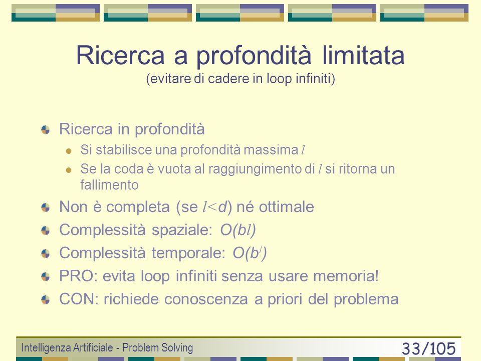 Intelligenza Artificiale - Problem Solving 32/105 Ricerca Bidirezionale - Simulazione GOAL X0X0
