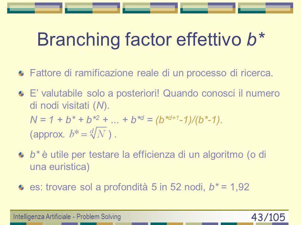 Intelligenza Artificiale - Problem Solving 42/105 Confronto tra b naive e b asyn b naive b asyn 5-Puzzle 1,331,35 8-Puzzle 1,67 1,67 22 =8 x 10 4 1,73