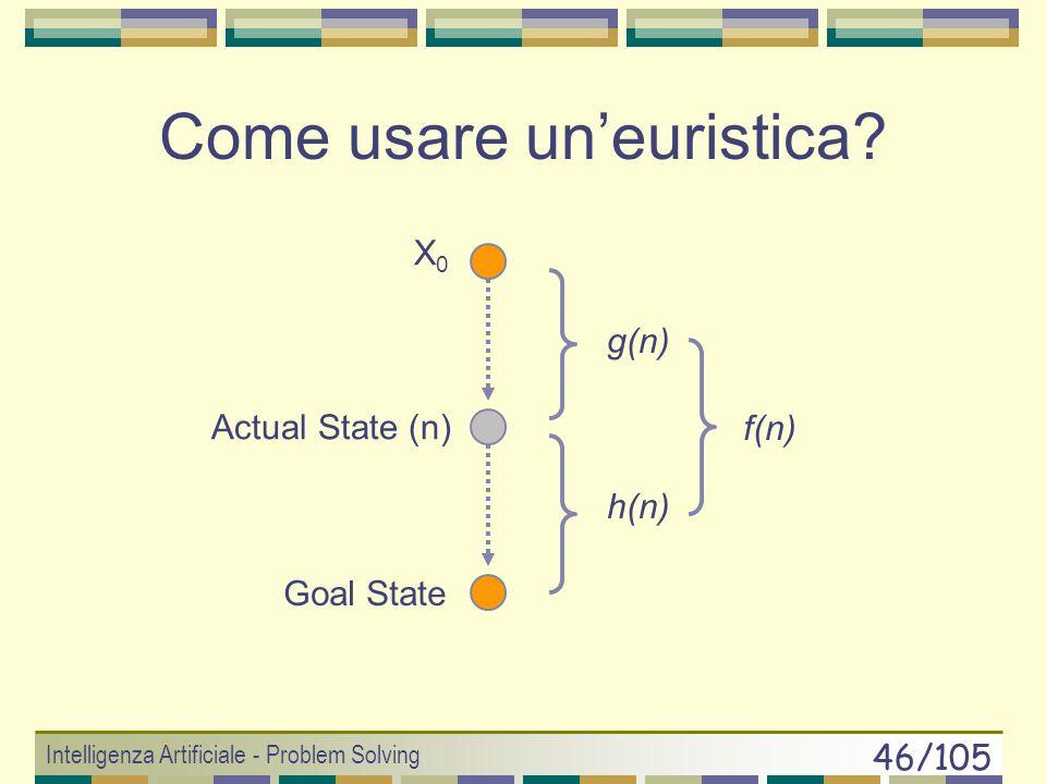Intelligenza Artificiale - Problem Solving 45/105 Cosa è uneuristica? Qualsiasi cosa che serva di supporto in un processo decisionale E una conoscenza