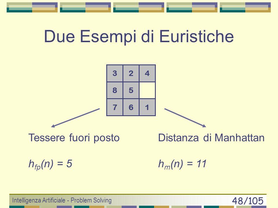 Intelligenza Artificiale - Problem Solving 47/105 Ricerca Informata 123 Strategia di ricercaEuristicaPolitica f(n)= g(n) e h(n) 3 pilastri