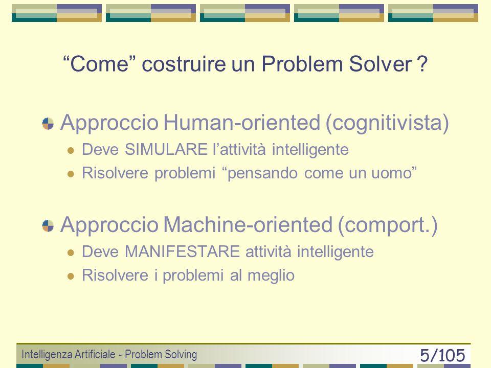 Intelligenza Artificiale - Problem Solving 65/105 Algoritmo A* 1.if (goal_test(x 0 )== true) return SUCCESS 2.else OPEN.insert(x 0, g(x 0 )+h(x 0 ) ) 3.do { if (OPEN.isEmpty()) return FAILURE nodo = OPEN.remove() CLOSED.insert(nodo) figli[] = SCS(nodo) for all figli{ if (!OPEN.contains(figlio)) AND if (!CLOSED.contains(figlio)) OPEN.insert(figlio, g(figlio)+h(figlio)) } } while( goal_test(nodo)== false ) 4.return SUCCESS Se figlio è in OPEN e ha f() minore, la si aggiorna!