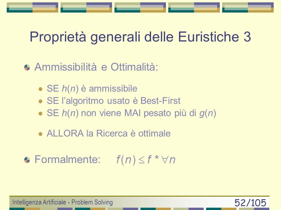 Intelligenza Artificiale - Problem Solving 51/105 Dim: consistenza = ammissibilità 1. Per def: h(n) c(n,n) + h(n) (n,n) 2. Allora possiamo sostituire