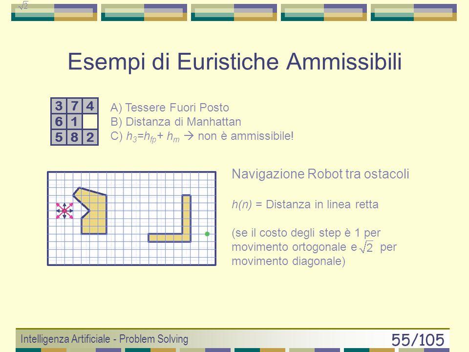 Intelligenza Artificiale - Problem Solving 54/105 Come ottenere uneuristica ammissibile? 7 852 16 43 Analisi dei vincoli sugli operatori Per muovere u