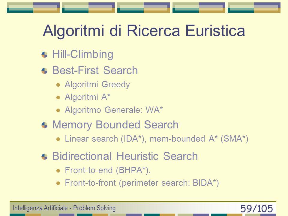 Intelligenza Artificiale - Problem Solving 58/105 Effetti delle euristiche Nella pratica: migliorano i tempi della ricerca. In teoria: solo uneuristic