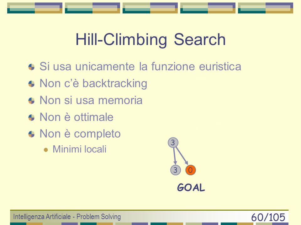 Intelligenza Artificiale - Problem Solving 59/105 Algoritmi di Ricerca Euristica Hill-Climbing Best-First Search Algoritmi Greedy Algoritmi A* Algorit