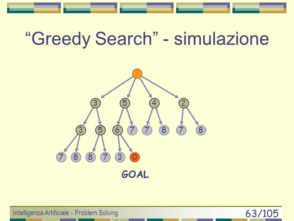Intelligenza Artificiale - Problem Solving 62/105 Greedy Search 2 Proprietà: Non Ottimale Non Completo (senza lHash) Complex time & space: O(b m ) Mig