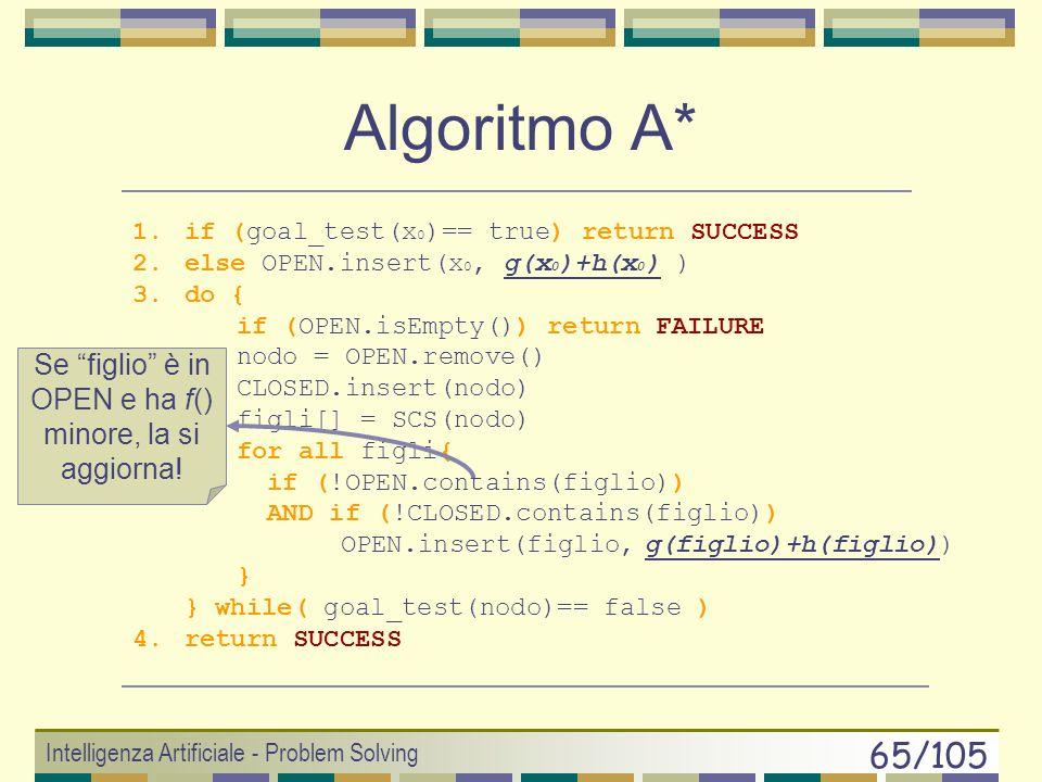 Intelligenza Artificiale - Problem Solving 64/105 Best-First Ottimale: A* (Hart, Nilsson and Raphael, 1968) A* = un nome ambizioso Funzione di valutaz