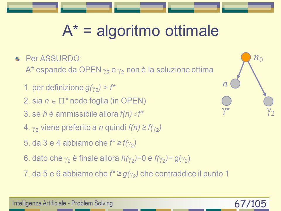 Intelligenza Artificiale - Problem Solving 66/105 Dimostrazioni A* è un algoritmo ottimale A* è un algoritmo completo