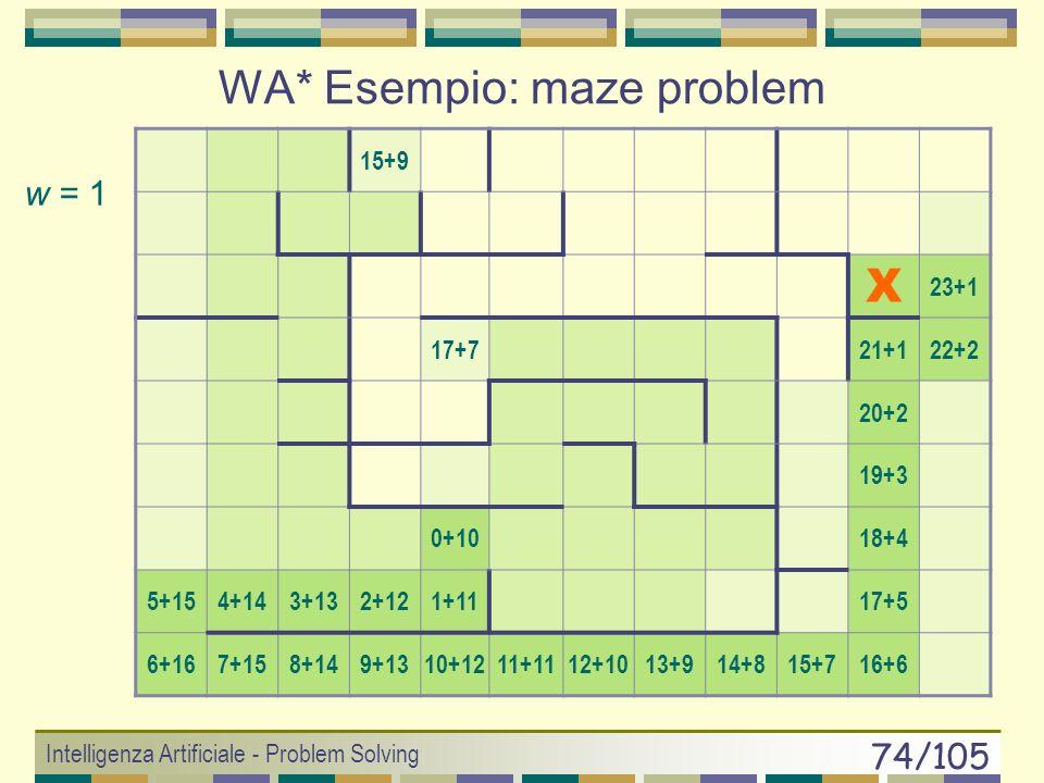 Intelligenza Artificiale - Problem Solving 73/105 WA* Esempio: maze problem X O w = 1 w = 2 w = 5