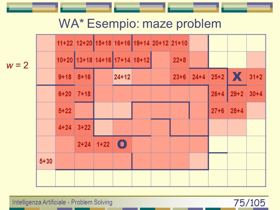 Intelligenza Artificiale - Problem Solving 74/105 15+9 X 23+1 17+721+122+2 20+2 19+3 0+1018+4 5+154+143+132+121+1117+5 6+167+158+149+1310+1211+1112+10