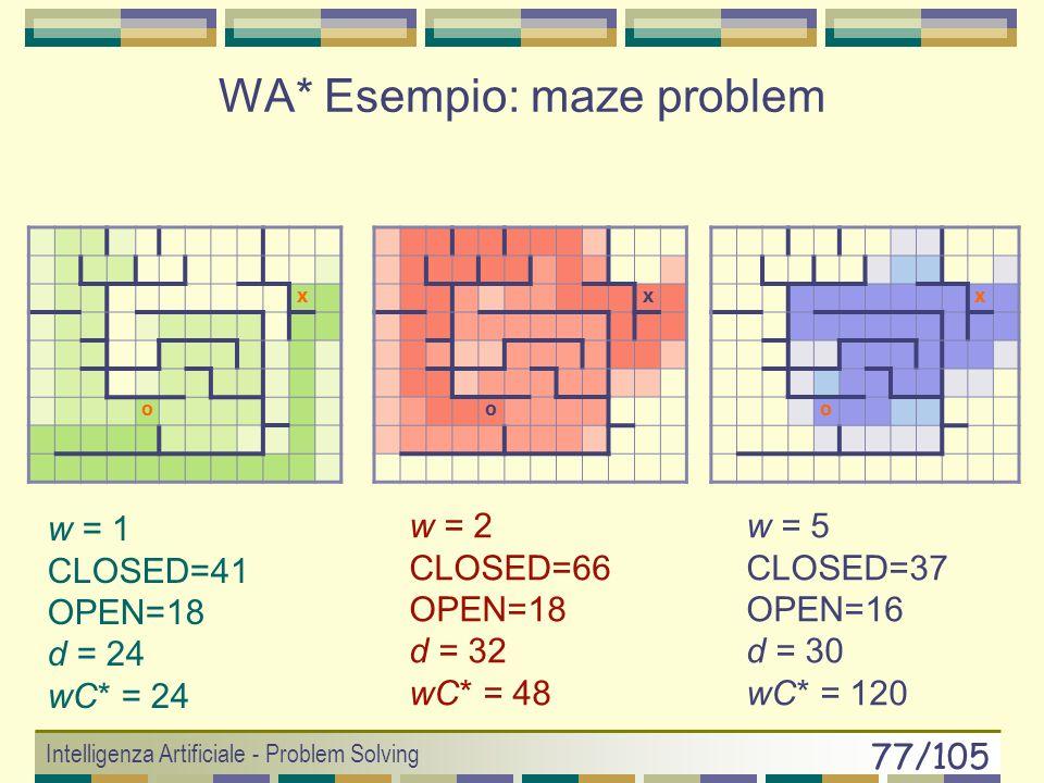 Intelligenza Artificiale - Problem Solving 76/105 24+20 17+3518+3019+2520+2021+1522+1023+5 X 29+5 16+4015+3514+3013+2512+2011+1524+1027+528+10 5+356+3