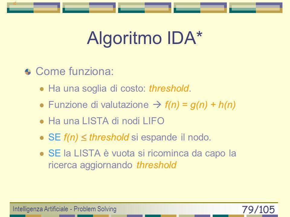 Intelligenza Artificiale - Problem Solving 78/105 Iterative Deepening A* (IDA*) (Korf, 1985) Una innovazione attesa 1985: prime soluzioni ottime del g