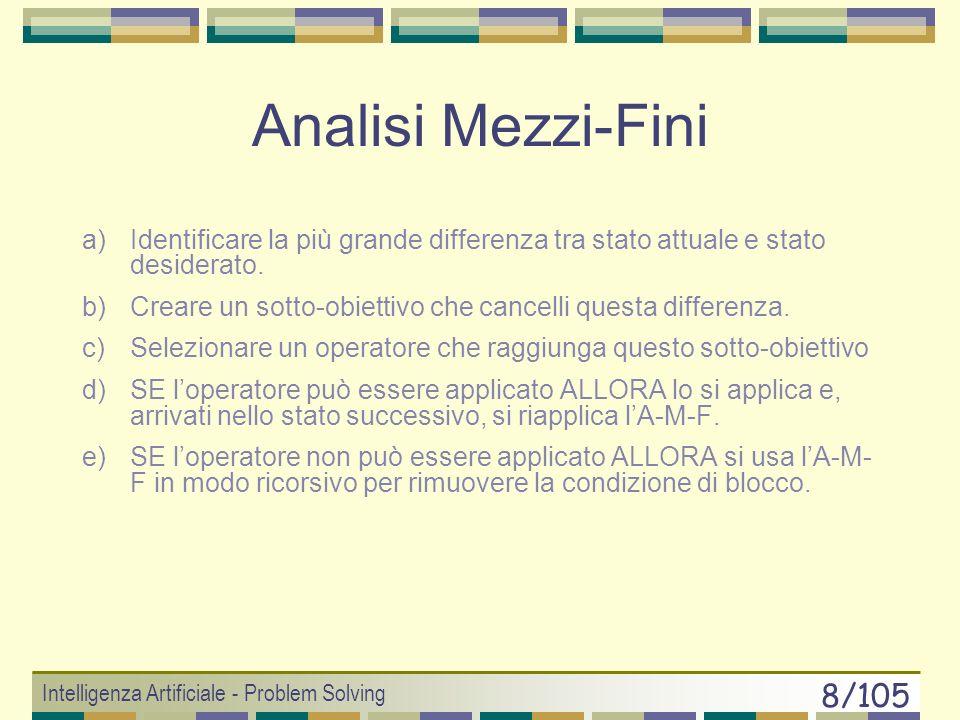 Intelligenza Artificiale - Problem Solving 8/105 Analisi Mezzi-Fini a)Identificare la più grande differenza tra stato attuale e stato desiderato.