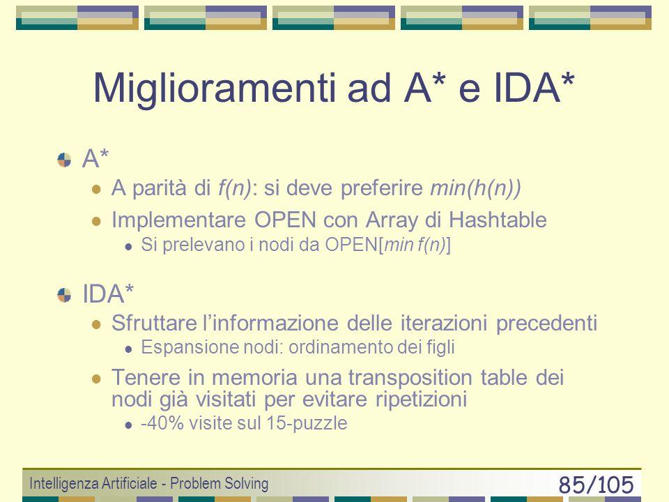 Intelligenza Artificiale - Problem Solving 84/105 IDA*:difetti Non è ottimamente efficiente: Ripete i nodi delle iterazioni precedenti (incide poco, s