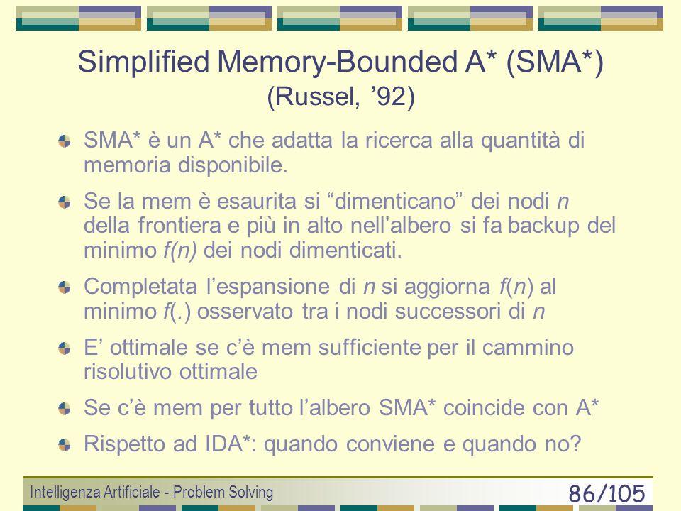 Intelligenza Artificiale - Problem Solving 85/105 Miglioramenti ad A* e IDA* A* A parità di f(n): si deve preferire min(h(n)) Implementare OPEN con Ar