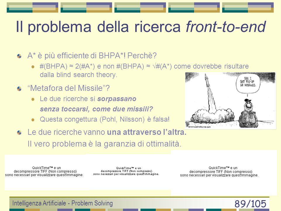 Intelligenza Artificiale - Problem Solving 88/105 BHPA* - Bidirectional A* (Pohl 71) Bi-directional Heuristic Path Algorithm compie due ricerche A* si