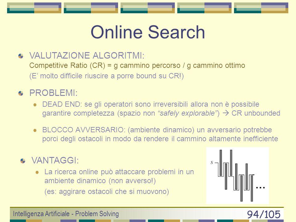 Intelligenza Artificiale - Problem Solving 93/105 Online Search La differenza rispetto alla offline search è che lagente conosce SCS(n) (e i suoi cost
