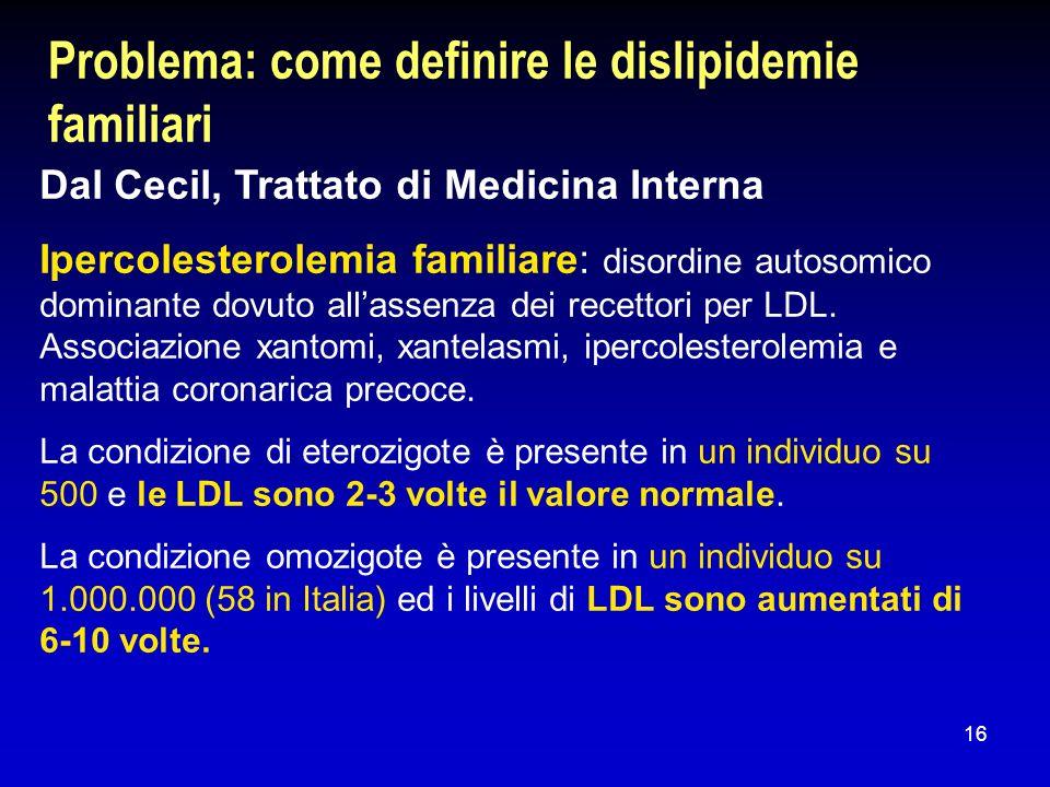 16 Dal Cecil, Trattato di Medicina Interna Problema: come definire le dislipidemie familiari Ipercolesterolemia familiare: disordine autosomico domina