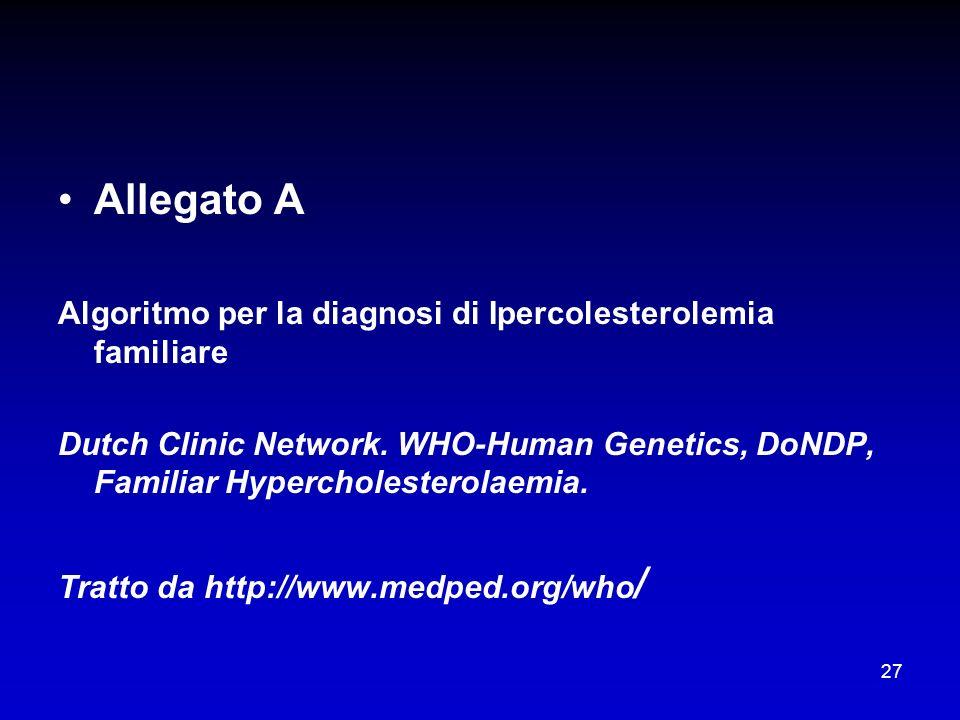 27 Allegato A Algoritmo per la diagnosi di Ipercolesterolemia familiare Dutch Clinic Network. WHO-Human Genetics, DoNDP, Familiar Hypercholesterolaemi