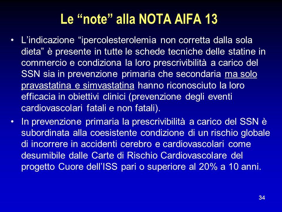34 Le note alla NOTA AIFA 13 Lindicazione ipercolesterolemia non corretta dalla sola dieta è presente in tutte le schede tecniche delle statine in com